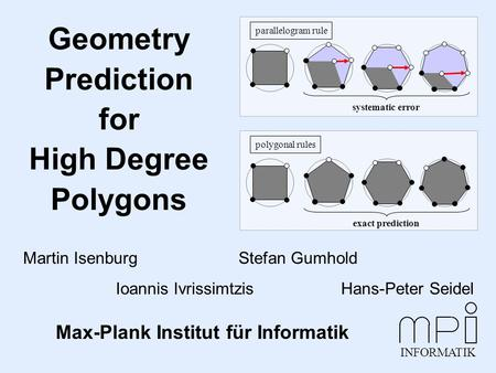 Max-Plank Institut für Informatik systematic error parallelogram rule polygonal rules exact prediction Geometry Prediction for High Degree Polygons Martin.