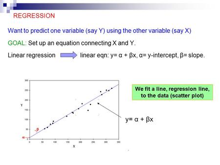 REGRESSION Want to predict one variable (say Y) using the other variable (say X) GOAL: Set up an equation connecting X and Y. Linear regression linear.