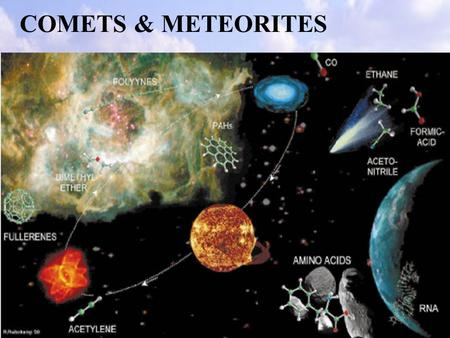 COMETS & METEORITES Outline 1. Origin and Structure of Comets 2. Cometary Composition & Coma Chemistry 3. Origin and Composition of Meteorites.