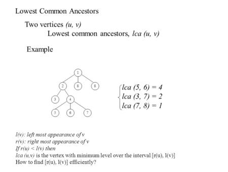 Lowest Common Ancestors Two vertices (u, v) Lowest common ancestors, lca (u, v) Example 1 288 34 567 lca (5, 6) = 4 lca (3, 7) = 2 lca (7, 8) = 1 l(v):