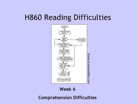 H860 Reading Difficulties Week 6 Comprehension Difficulties ScienceCartoonsPlus.com.