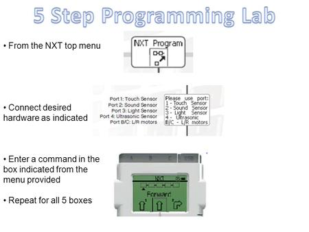 From the NXT top menu Connect desired hardware as indicated Enter a command in the box indicated from the menu provided Repeat for all 5 boxes.