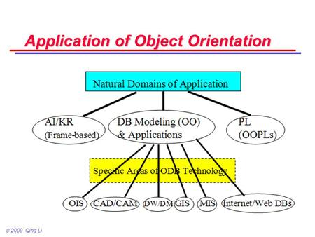  2009 Qing Li Application of Object Orientation.