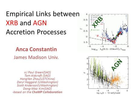 Empirical Links between XRB and AGN Accretion Processes Anca Constantin James Madison Univ. W/ Paul Green(SAO) Tom Aldcroft (SAO) HongYan Zhou(USTChina)