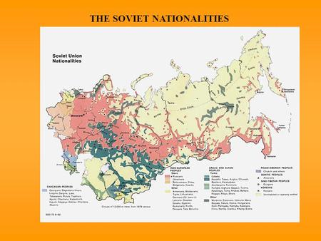 THE SOVIET NATIONALITIES. ETHNIC & NATIONAL GROUPS OF THE SOVIET UNION  Slavic Peoples: Russians Ukrainians Belorussians Poles Bulgarians.