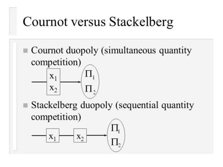 Cournot versus Stackelberg n Cournot duopoly (simultaneous quantity competition) n Stackelberg duopoly (sequential quantity competition) x2x2 x1x1 x1x2x1x2.