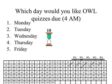 Which day would you like OWL quizzes due (4 AM)