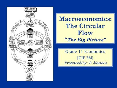 "Macroeconomics: The Circular Flow "" The Big Picture"" Grade 11 Economics [CIE 3M] Prepared by: P. Messere."