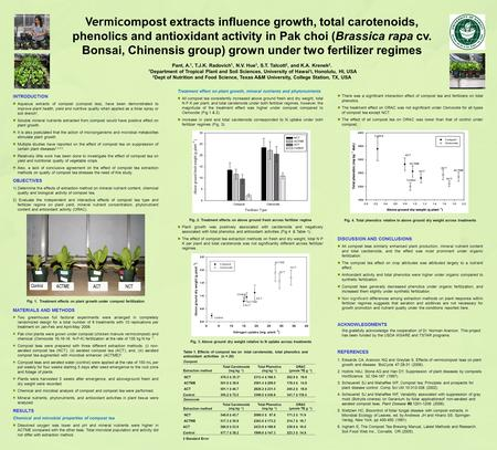 Vermic ompost extracts influence growth, total carotenoids, phenolics and antioxidant activity in Pak choi (Brassica rapa cv. Bonsai, Chinensis group)