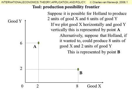 INTERNATIONAL ECONOMICS: THEORY, APPLICATION, AND POLICY;  Charles van Marrewijk, 2006; 1 Tool: production possibility frontier 0 6 2Good X Good Y A Suppose.