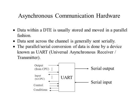 Asynchronous Communication Hardware  Data within a DTE is usually stored and moved in a parallel fashion.  Data sent across the channel is generally.
