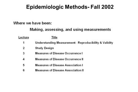 Epidemiologic Methods- Fall 2002. Bias in Clinical Research: Selection and Measurement Bias Framework for threats to validity (bias) Selection bias.