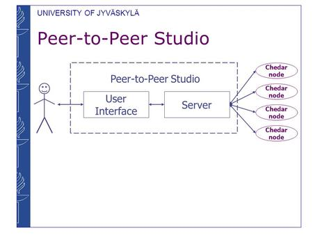 UNIVERSITY OF JYVÄSKYLÄ Peer-to-Peer Studio Server User Interface Chedar node Chedar node Chedar node Chedar node Peer-to-Peer Studio.
