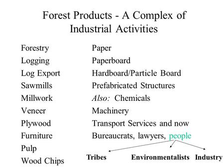 Forest Products - A Complex of Industrial Activities Forestry Logging Log Export Sawmills Millwork Veneer Plywood Furniture Pulp Wood Chips Paper Paperboard.