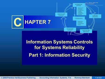 © 2008 Prentice Hall Business Publishing Accounting Information Systems, 11/e Romney/Steinbart1 of 222 C HAPTER 7 Information Systems Controls for Systems.