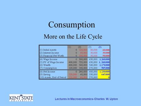 Lectures in Macroeconomics- Charles W. Upton Consumption More on the Life Cycle.
