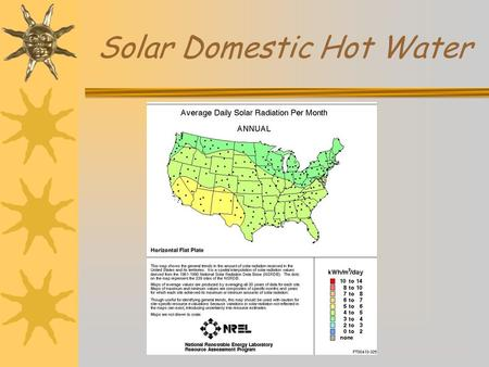Solar Domestic Hot Water. Solar Basics Solar Spectrum.