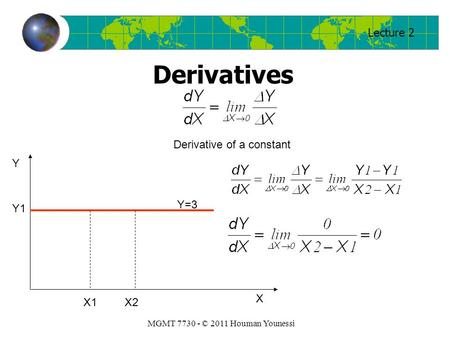 Lecture 2 MGMT 7730 - © 2011 Houman Younessi Derivatives Derivative of a constant Y X Y=3 Y1 X1X2.