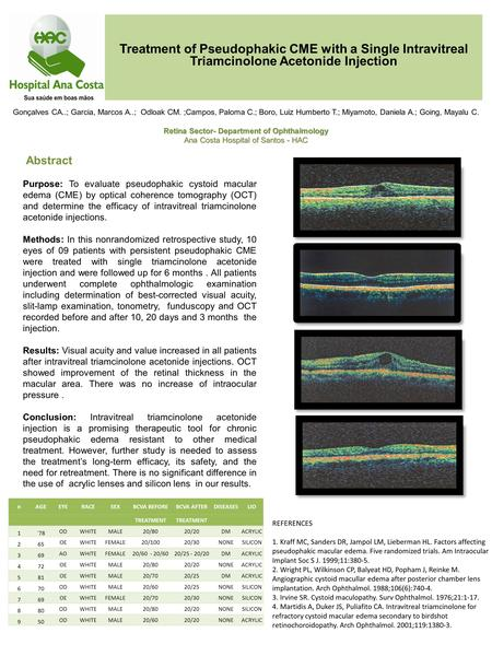 Treatment of Pseudophakic CME with a Single Intravitreal Triamcinolone Acetonide Injection Abstract Purpose: To evaluate pseudophakic cystoid macular edema.