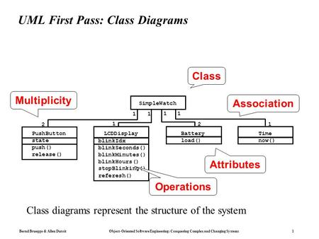 Bernd Bruegge & Allen Dutoit Object-Oriented Software Engineering: Conquering Complex and Changing Systems 1 UML First Pass: Class Diagrams Battery load()