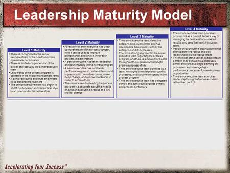 Leadership Maturity Model There is recognition by the senior executive team of the need to improve operational performance There is limited comprehension.
