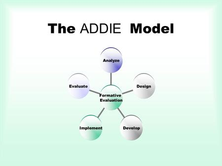 The ADDIE Model Formative Evaluation AnalyzeDesignDevelopImplementEvaluate.