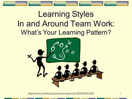 Adapted from and Reproduced with permission from BESTEAMS 20041 Learning Styles In and Around Team Work: What's Your Learning Pattern?