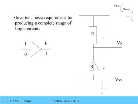 VLSI Design EE213 VLSI DesignStephen Daniels 2003 R Vss R 10 0 1 Vo Inverter : basic requirement for producing a complete range of Logic circuits.