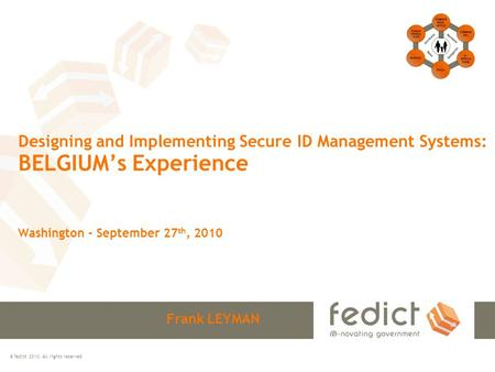 Designing and Implementing Secure ID Management Systems: BELGIUM's Experience Washington - September 27 th, 2010 Frank LEYMAN © fedict 2010. All rights.