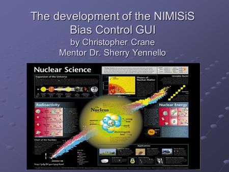 The development of the NIMISiS Bias Control GUI by Christopher Crane Mentor Dr. Sherry Yennello.