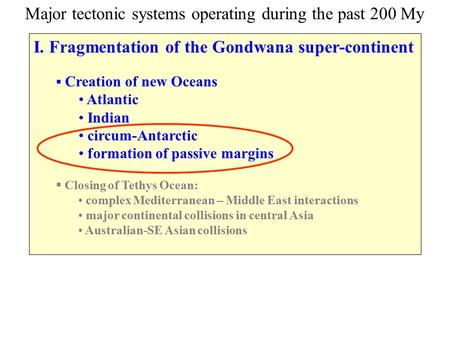 I. Fragmentation of the Gondwana super-continent  Creation of new Oceans Atlantic Indian circum-Antarctic formation of passive margins  Closing of Tethys.