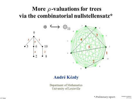 2007 Kézdy André Kézdy Department of Mathematics University of Louisville * Preliminary report.  More -valuations for trees via the combinatorial nullstellensatz*