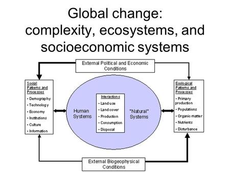 Global change: complexity, ecosystems, and socioeconomic systems.