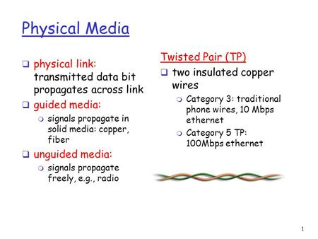 1 Physical Media  physical link: transmitted data bit propagates across link  guided media: m signals propagate in solid media: copper, fiber  unguided.