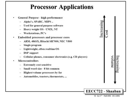 EECC722 - Shaaban #1 lec # 7 Fall 2001 10-1-2001 Processor Applications General Purpose - high performance –Alpha's, SPARC, MIPS.. –Used for general purpose.
