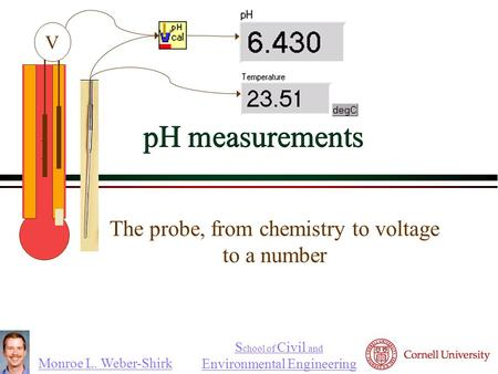 Monroe L. Weber-Shirk S chool of Civil and Environmental Engineering pH measurements The probe, from chemistry to voltage to a number + + V.