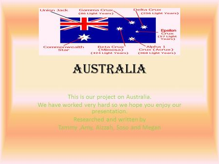 Australia This is our project on Australia. We have worked very hard so we hope you enjoy our presentation. Researched and written by Tammy,Amy, Aizzah,