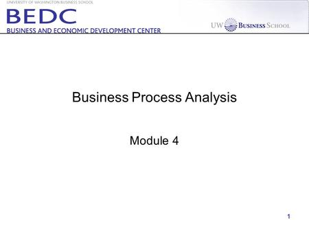 1 Business Process Analysis Module 4. 2 Keep focused on the timeline Week 1234567891011 Prepare for Kick-off Meeting Assign teams Team forming Review.
