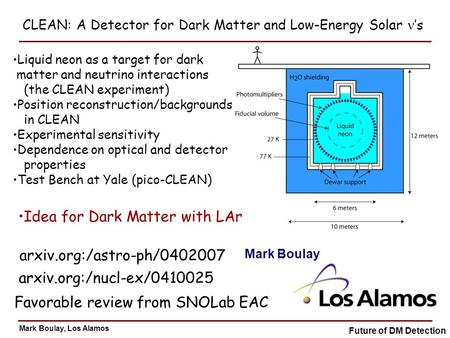 Future of DM Detection Mark Boulay, Los Alamos Mark Boulay CLEAN: A Detector for Dark Matter and Low-Energy Solar 's Liquid neon as a target for dark matter.