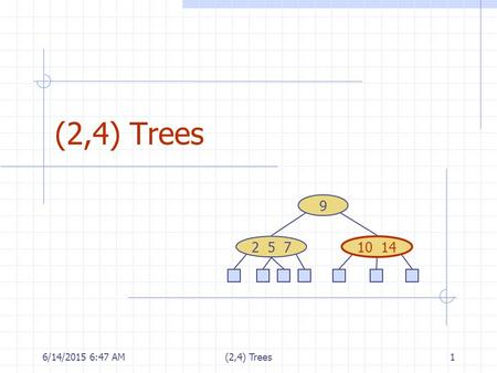 6/14/2015 6:48 AM(2,4) Trees1 9 10 14 2 5 7. 6/14/2015 6:48 AM(2,4) Trees2 Outline and Reading Multi-way search tree (§3.3.1) Definition Search (2,4)