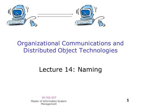95-702 OCT 1 Master of Information System Management Organizational Communications and Distributed Object Technologies Lecture 14: Naming.