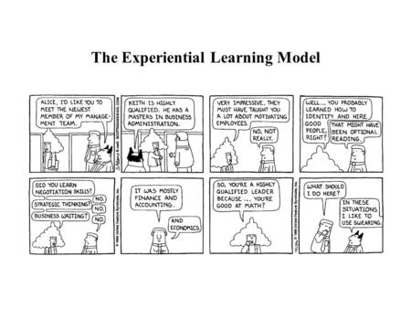 The Experiential Learning Model. Agenda Introductions Learn about management skills Structure of the course Expectations.