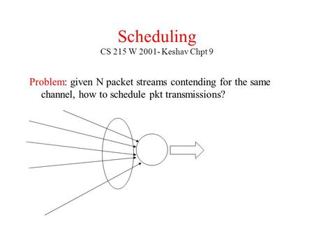 Scheduling CS 215 W 2001- Keshav Chpt 9 Problem: given N packet streams contending for the same channel, how to schedule pkt transmissions?