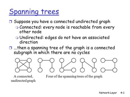 Network Layer4-1 Spanning trees r Suppose you have a connected undirected graph m Connected: every node is reachable from every other node m Undirected: