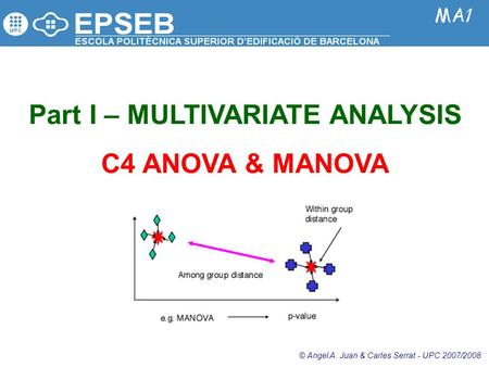 Part I – MULTIVARIATE ANALYSIS C4 ANOVA & MANOVA © Angel A. Juan & Carles Serrat - UPC 2007/2008.