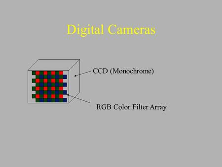 Digital Cameras CCD (Monochrome) RGB Color Filter Array.