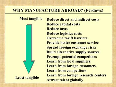 Most tangible Least tangible WHY MANUFACTURE ABROAD? (Ferdows) Reduce direct and indirect costs Reduce capital costs Reduce taxes Reduce logistics costs.