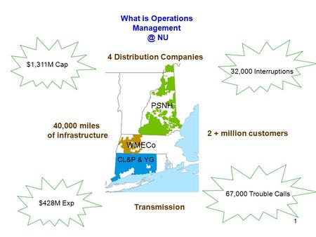 1 What is Operations NU 4 Distribution Companies $1,311M Cap 32,000 Interruptions 67,000 Trouble Calls 40,000 miles of infrastructure 2 +
