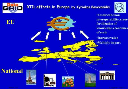 CERN Krakow 2001 F. Gagliardi - CERN/IT 1 RTD efforts in Europe by Kyriakos Baxevanidis Foster cohesion, interoperability, cross- fertilization of knowledge,