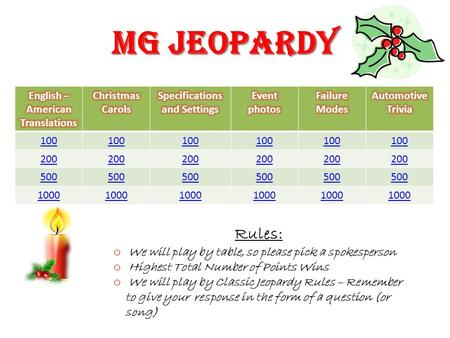 MG Jeopardy 100 200 500 1000 Rules: o We will play by table, so please pick a spokesperson o Highest Total Number of Points Wins o We will play by Classic.
